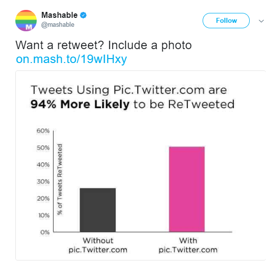 Mashable tweet