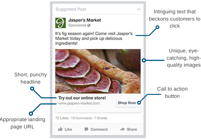 anatomy of a Facebook ad